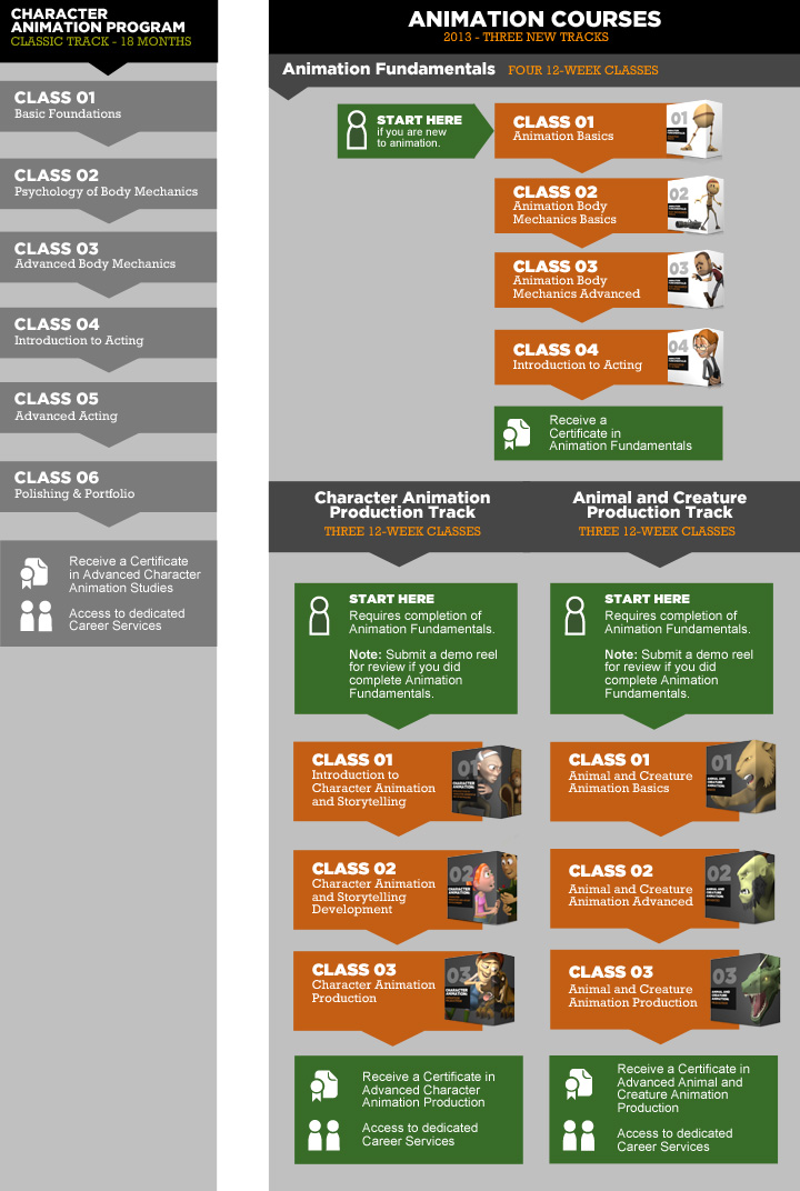 INFOGRAPHIC CLASSIC NEW WEB Thank You for Your Questions