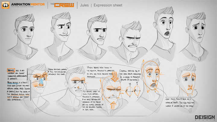 "jules deisign expression am Meet Jules   The Newest Animation Character of Our ""Crew"""