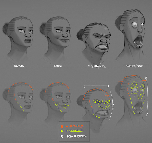Expression sheet for modeling and rigging reference