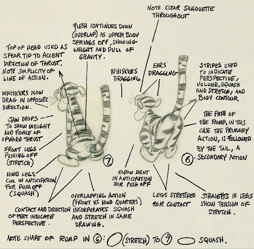 Image 3 Tigger Photo Squash and Stretch: The 12 Basic Principles of Animation