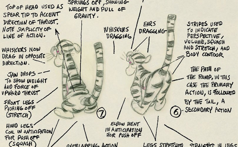 Main Image Tigger Photo Cropped Squash and Stretch: The 12 Basic Principles of Animation