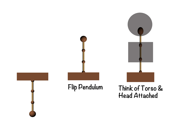 05 Spine Pendulum Follow through and Overlapping Action: The 12 Basic Principles of Animation