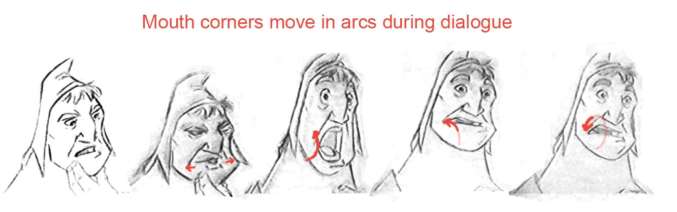 Image 3 Arc Arc: The 12 Basic Principles of Animation
