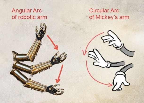 Robotic vs. Mickey Arc Animation