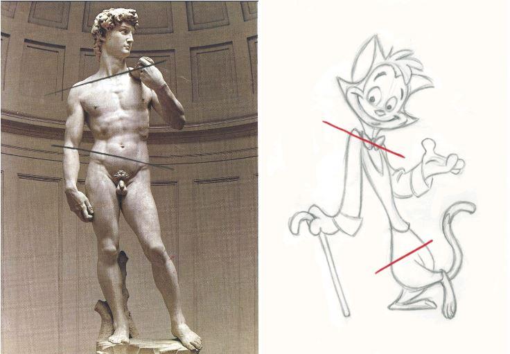 Statue of David and Contrapposto