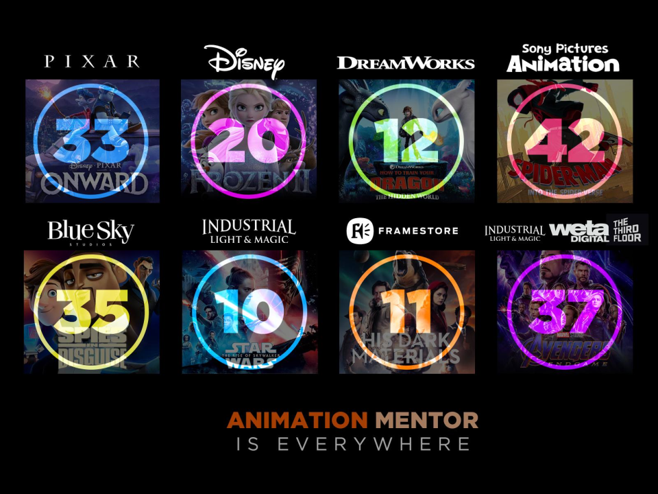43 Animation Mentor students, graduates and mentors worked on Into the Spider-Verse